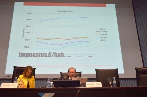 As facenda locais: situación actual e perspectivas. Especial atención ao caso de Galicia  - Curso monográfico: A reforma local a debate